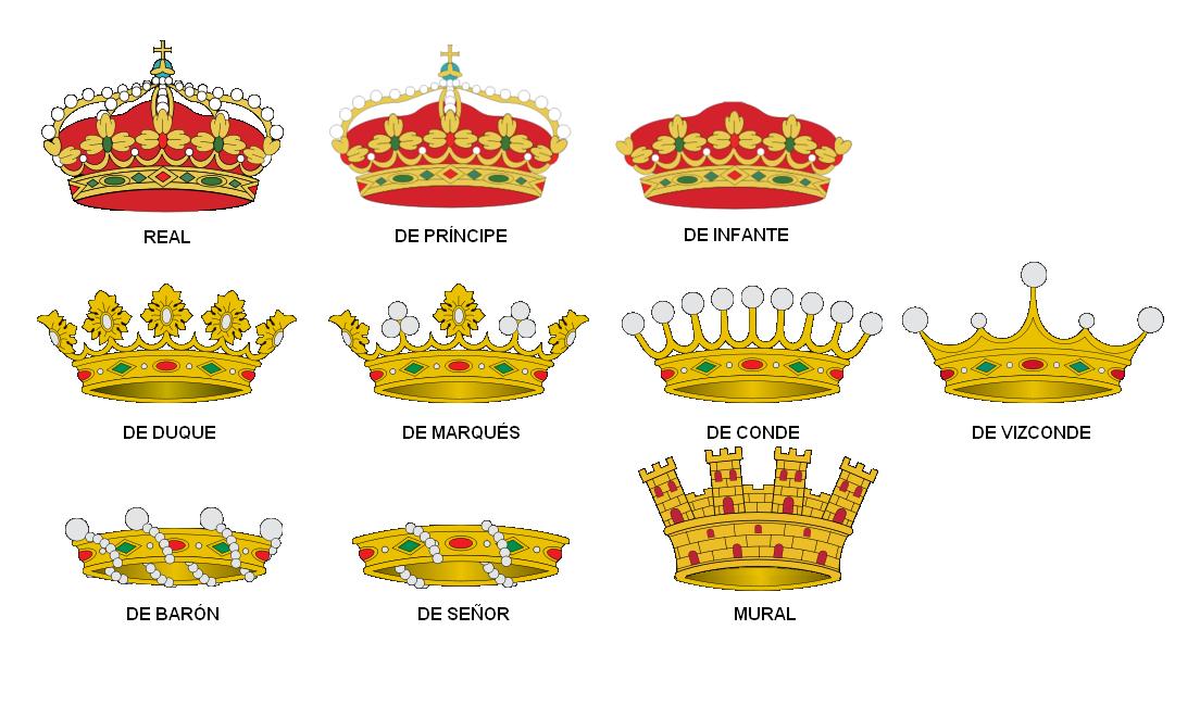 Las coronas herádicas españolas. / Wikicommons (CC).